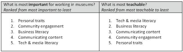 MuseumStudies_2